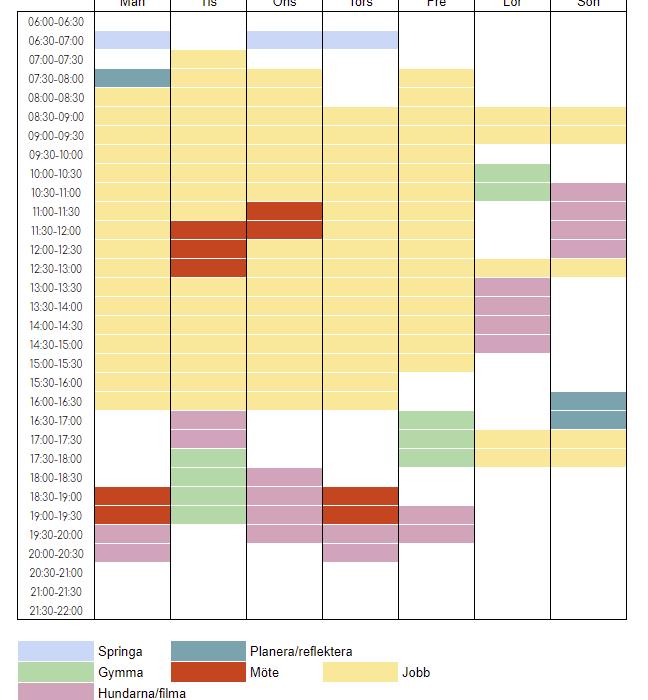 November, är det produktivitetens månad?
